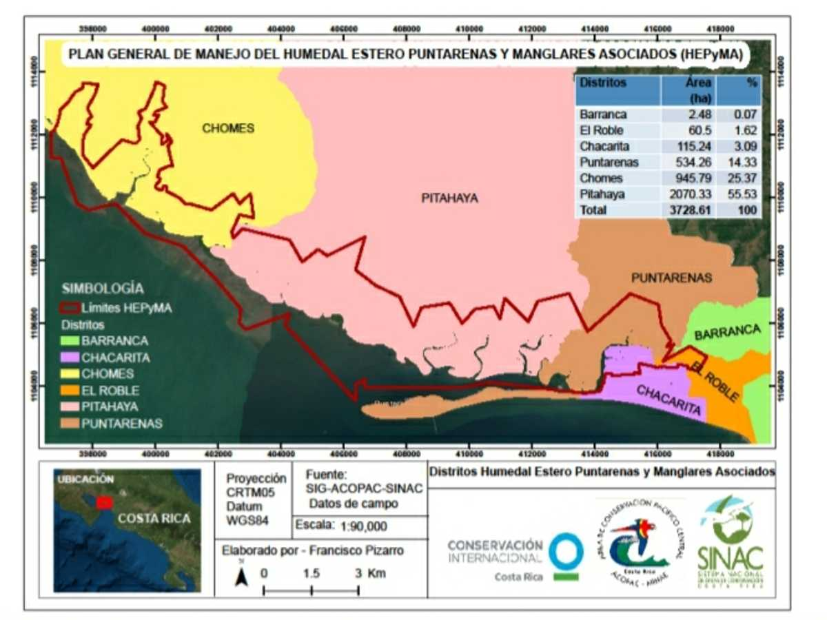 Distribución de los distritos con territorio dentro del Humedal Estero Puntarenas y Manglares Asociados
